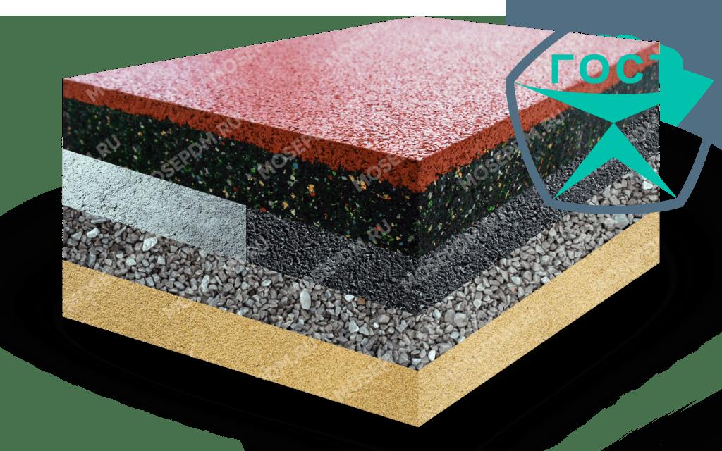 разрез резинового покрытия с отметкой качества