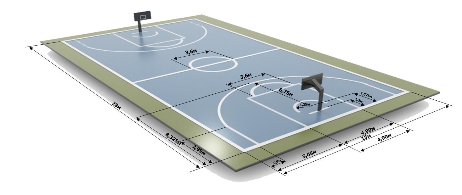 разметка площадки для игры в баскетбол